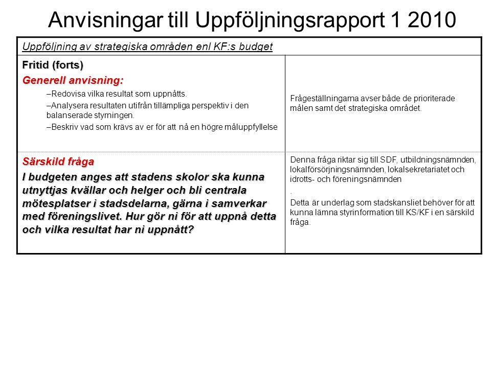 Anvisningar till Uppföljningsrapport 1 2010 Uppföljning av strategiska områden enl KF:s budget Fritid (forts) Generell anvisning: –Redovisa vilka resultat som uppnåtts.