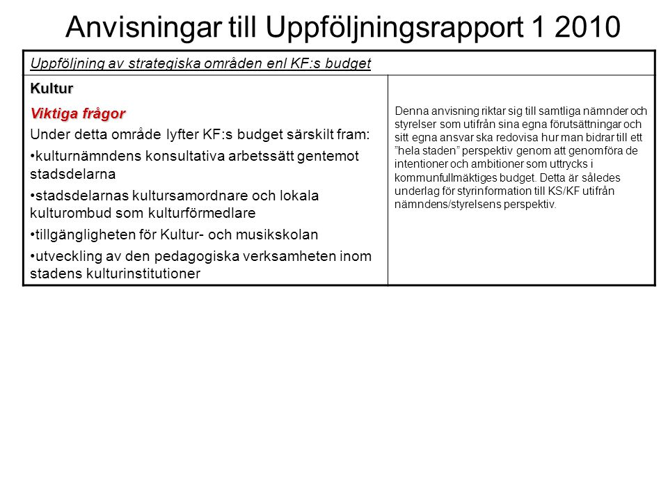 Anvisningar till Uppföljningsrapport 1 2010 Uppföljning av strategiska områden enl KF:s budget Kultur Viktiga frågor Under detta område lyfter KF:s bu