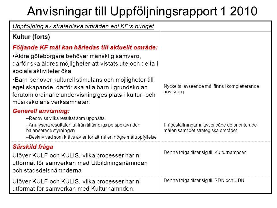 Anvisningar till Uppföljningsrapport 2 2010 Uppföljning av strategiska områden enl KF:s budget Jämställdhetsarbete (forts) Generell anvisning: - Redovisa vilka resultat som uppnåtts.