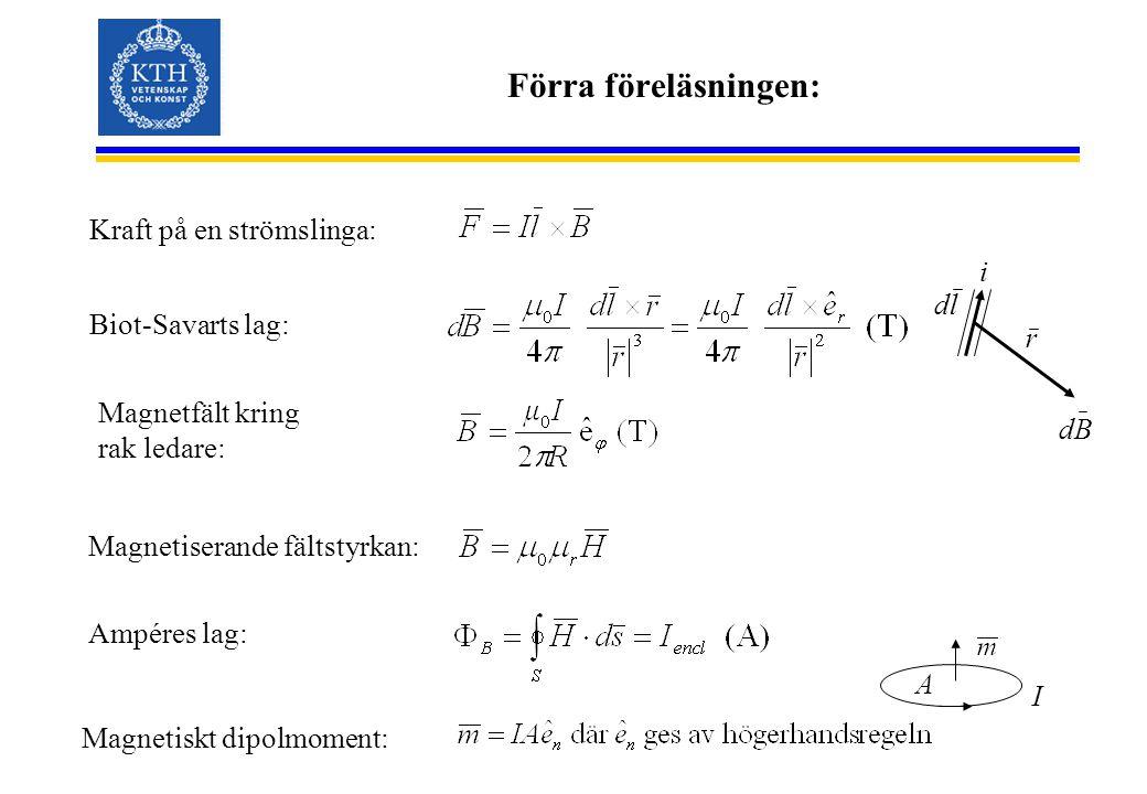 Förra föreläsningen: Biot-Savarts lag: Ampéres lag: Magnetfält kring rak ledare: dl r dB i Magnetiserande fältstyrkan: Magnetiskt dipolmoment: I A Kraft på en strömslinga:
