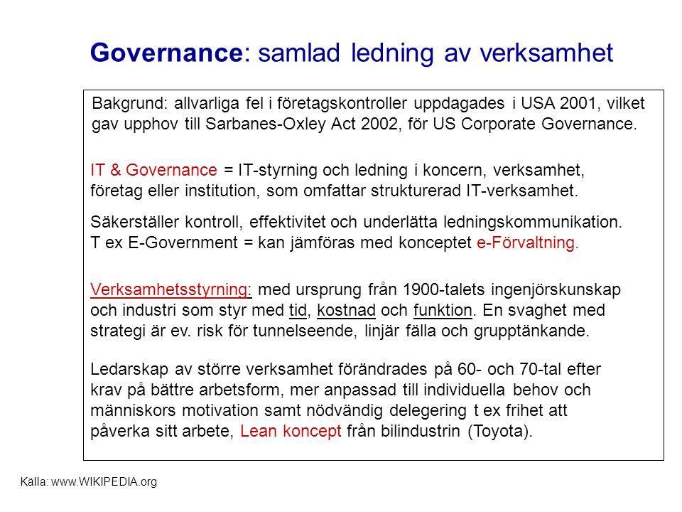 Governance: samlad ledning av verksamhet IT & Governance = IT-styrning och ledning i koncern, verksamhet, företag eller institution, som omfattar stru