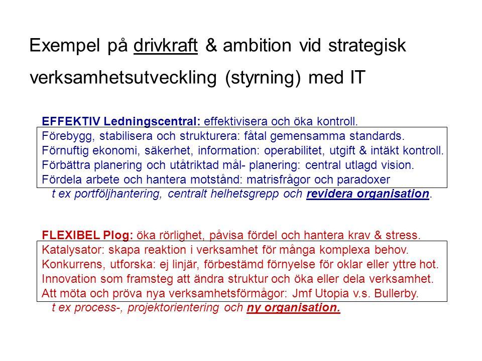 Exempel på drivkraft & ambition vid strategisk FLEXIBEL Plog: öka rörlighet, påvisa fördel och hantera krav & stress. Katalysator: skapa reaktion i ve