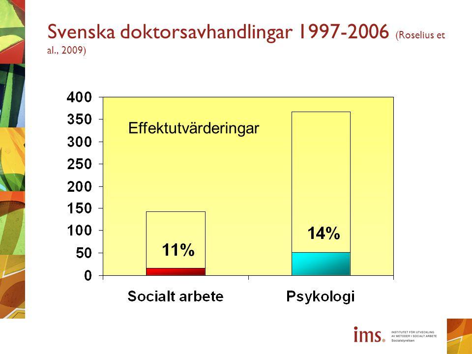 Effektutvärderingar Svenska doktorsavhandlingar 1997-2006 (Roselius et al., 2009)