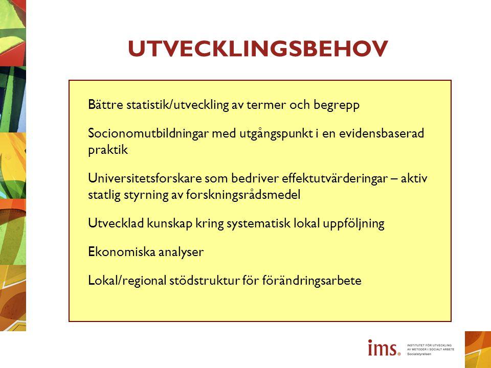 UTVECKLINGSBEHOV Bättre statistik/utveckling av termer och begrepp Socionomutbildningar med utgångspunkt i en evidensbaserad praktik Universitetsforskare som bedriver effektutvärderingar – aktiv statlig styrning av forskningsrådsmedel Utvecklad kunskap kring systematisk lokal uppföljning Ekonomiska analyser Lokal/regional stödstruktur för förändringsarbete