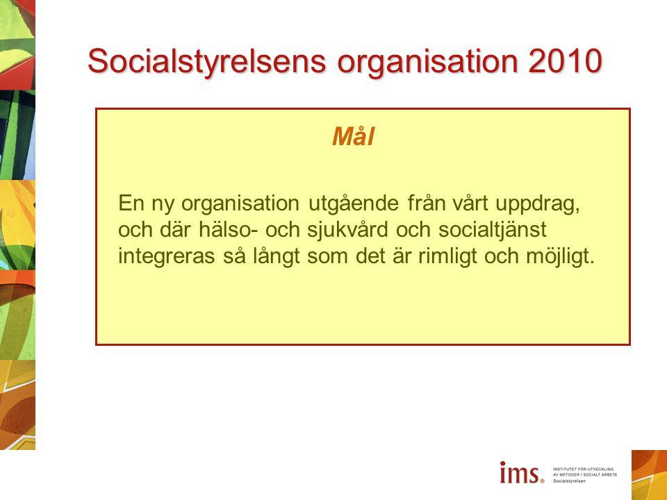 Svenska doktorsavhandlingar 1997-2006 (Roselius et al., 2009)