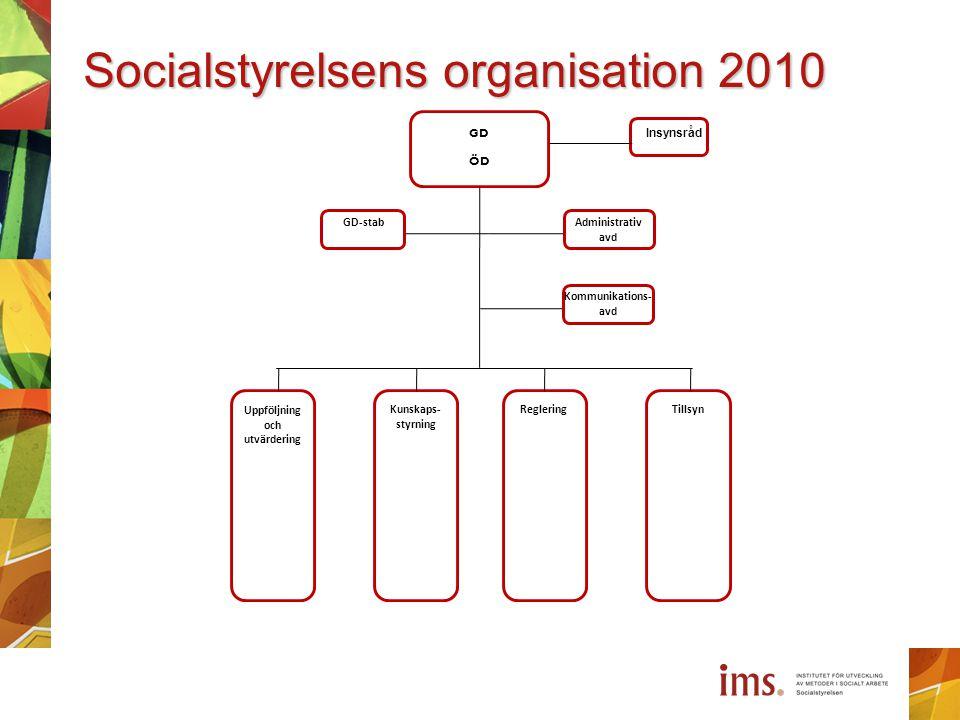 Kontrollerad forskning Svenska doktorsavhandlingar 1997-2006 (Roselius et al., 2009)