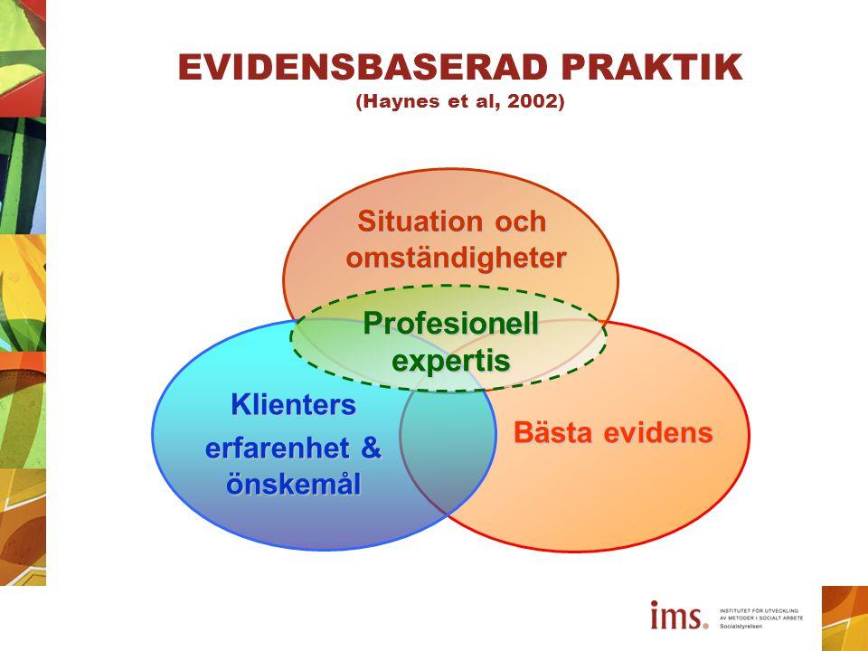 Evidensbaserad praktik omfattar följande steg: Formulera behovet av information till en fråga som går att besvara Leta upp bästa tillgängliga evidens för att besvara frågan Värdera den evidens som finns tillgänglig med tanke på dess praktiska betydelse och användbarhet Integrera denna kritiska värdering med brukarens erfarenhet och preferenser samt den aktuella kontexten Utvärdera den egna insatsen och effektiviteten vid utförandet av de fyra föregående stegen samt sträva efter att förbättra arbetet.