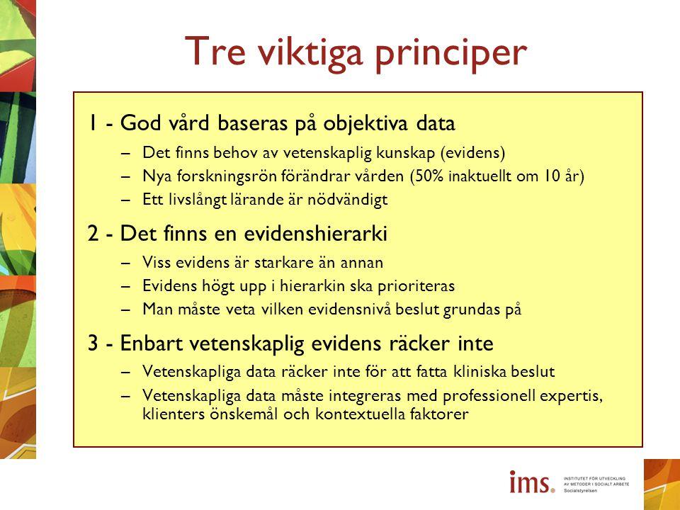 1 - God vård baseras på objektiva data –Det finns behov av vetenskaplig kunskap (evidens) –Nya forskningsrön förändrar vården (50% inaktuellt om 10 år) –Ett livslångt lärande är nödvändigt 2 - Det finns en evidenshierarki –Viss evidens är starkare än annan –Evidens högt upp i hierarkin ska prioriteras –Man måste veta vilken evidensnivå beslut grundas på 3 - Enbart vetenskaplig evidens räcker inte –Vetenskapliga data räcker inte för att fatta kliniska beslut –Vetenskapliga data måste integreras med professionell expertis, klienters önskemål och kontextuella faktorer Tre viktiga principer