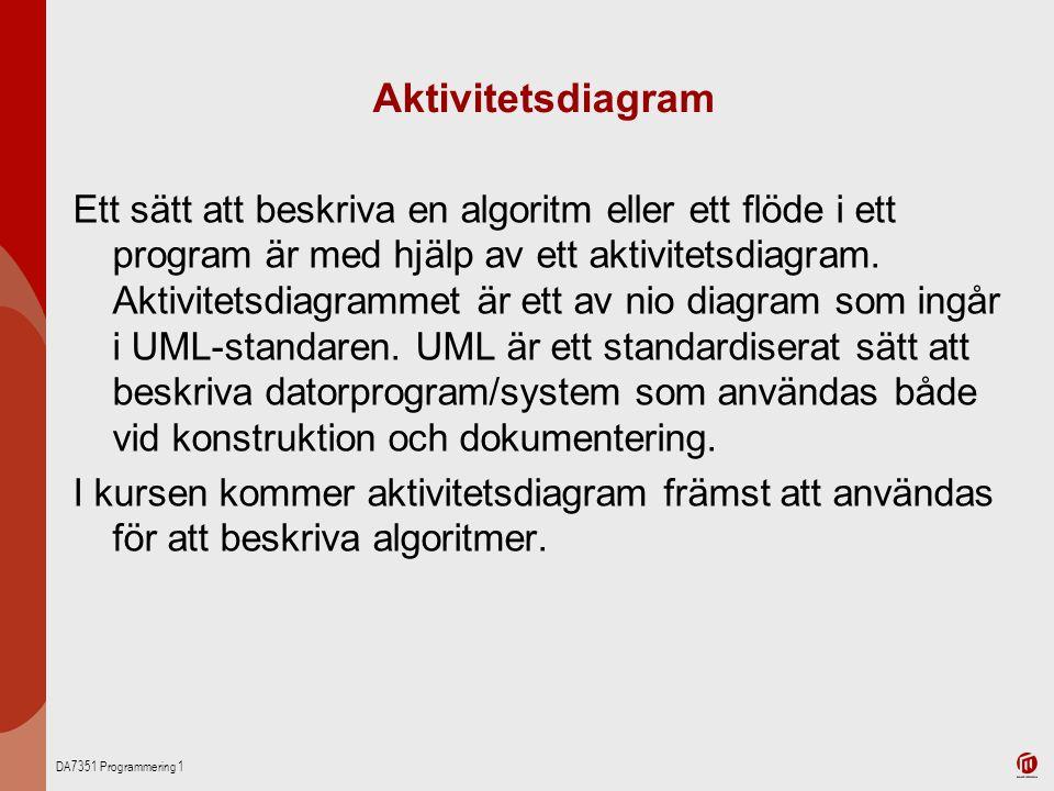 DA7351 Programmering 1 Aktivitetsdiagram Ett sätt att beskriva en algoritm eller ett flöde i ett program är med hjälp av ett aktivitetsdiagram. Aktivi