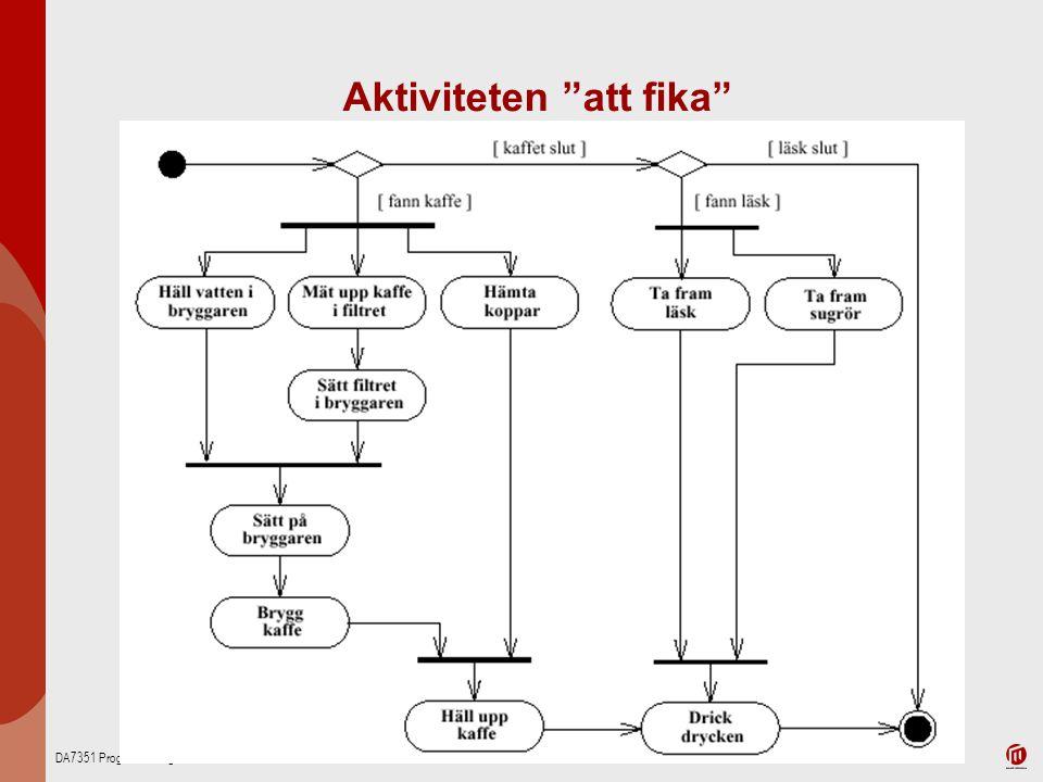 """DA7351 Programmering 1 Aktiviteten """"att fika"""""""