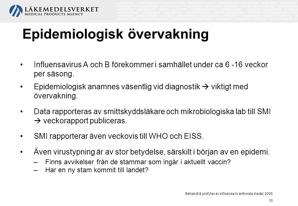 Behandl & profylax av influensa m antivirala medel, 2005 10 Epidemiologisk övervakning Influensavirus A och B förekommer i samhället under ca 6 -16 ve