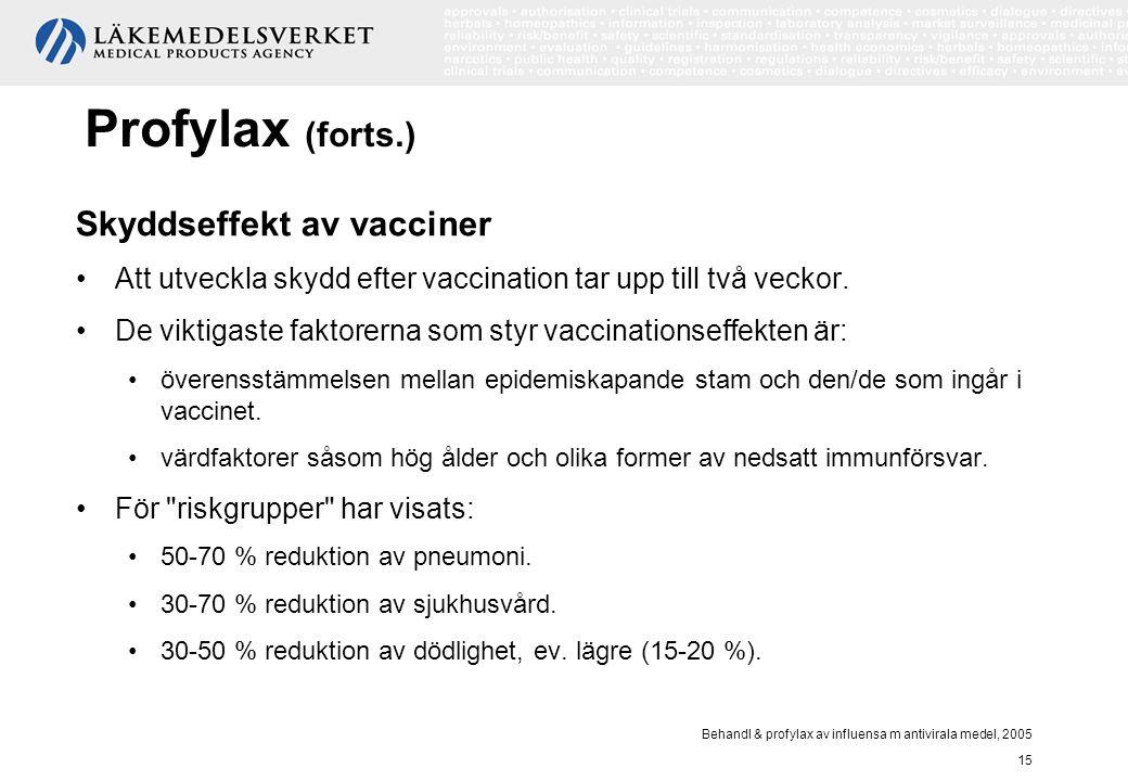 Behandl & profylax av influensa m antivirala medel, 2005 15 Profylax (forts.) Skyddseffekt av vacciner Att utveckla skydd efter vaccination tar upp ti