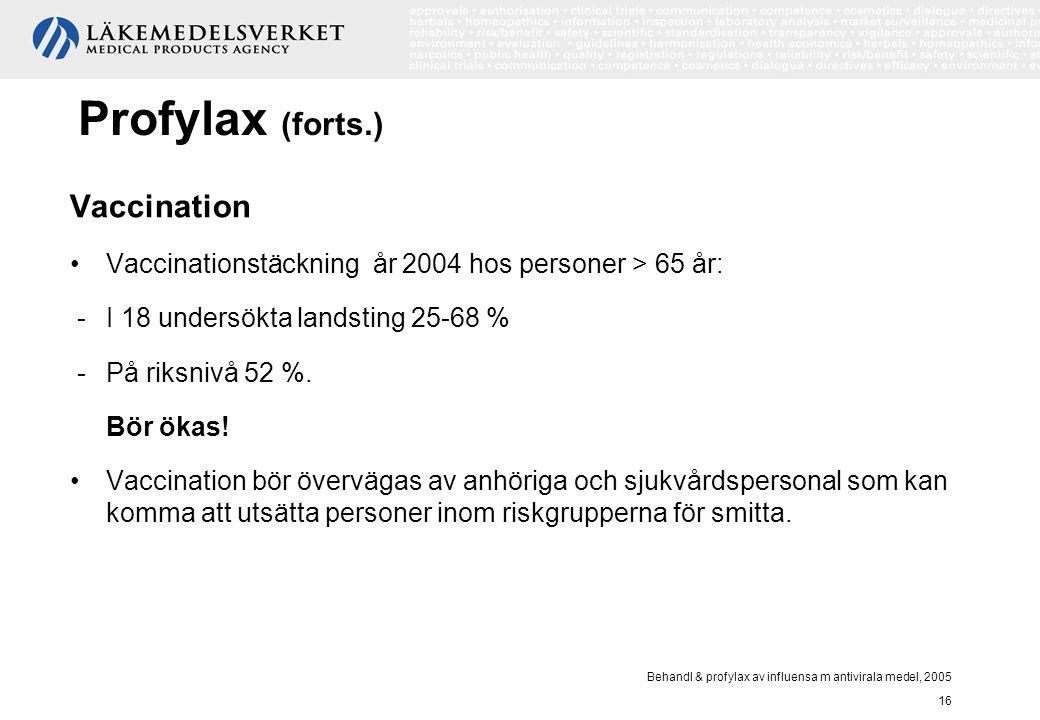 Behandl & profylax av influensa m antivirala medel, 2005 16 Profylax (forts.) Vaccination Vaccinationstäckning år 2004 hos personer > 65 år: -I 18 und