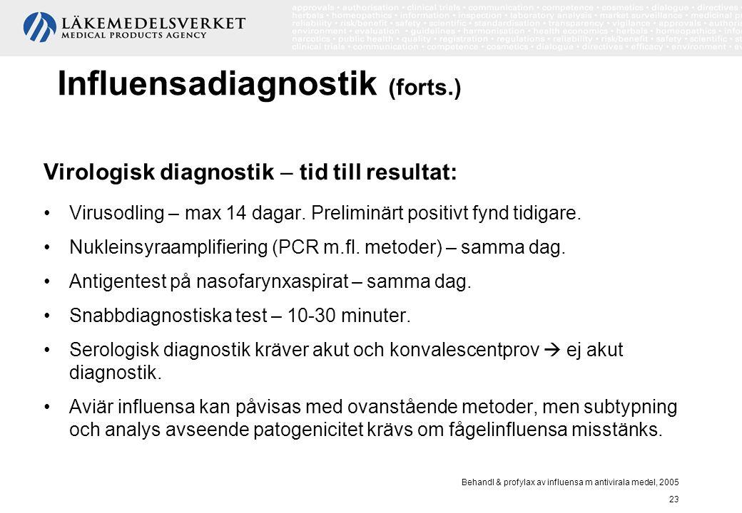Behandl & profylax av influensa m antivirala medel, 2005 23 Influensadiagnostik (forts.) Virologisk diagnostik – tid till resultat: Virusodling – max