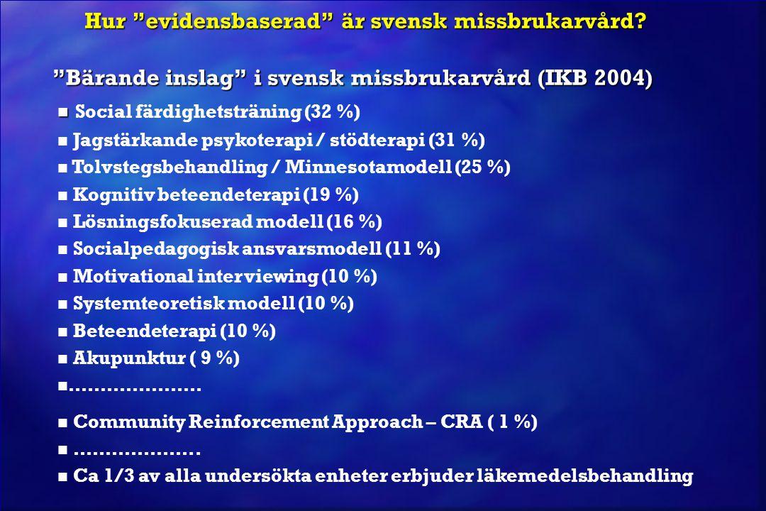 """Hur """"evidensbaserad"""" är svensk missbrukarvård? """"Bärande inslag"""" i svensk missbrukarvård (IKB 2004) Social färdighetsträning (32 %) n Jagstärkande psyk"""