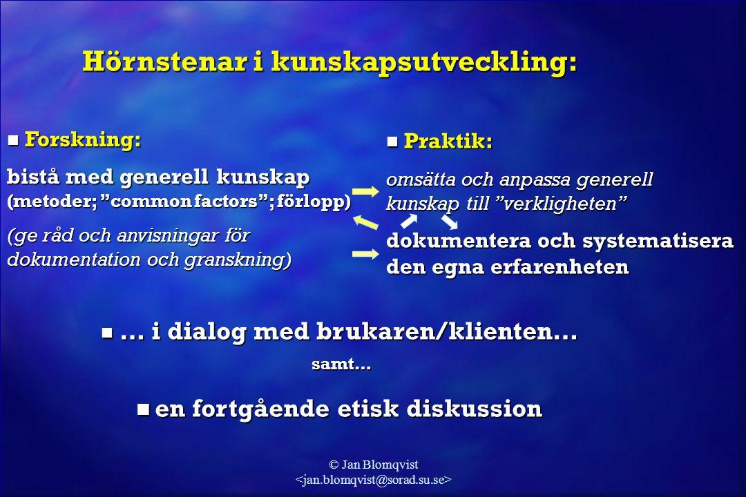 """© Jan Blomqvist Hörnstenar i kunskapsutveckling: Forskning: Forskning: bistå med generell kunskap (metoder; """"common factors""""; förlopp) (ge råd och anv"""
