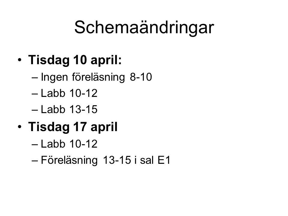 Schemaändringar Tisdag 10 april: –Ingen föreläsning 8-10 –Labb 10-12 –Labb 13-15 Tisdag 17 april –Labb 10-12 –Föreläsning 13-15 i sal E1