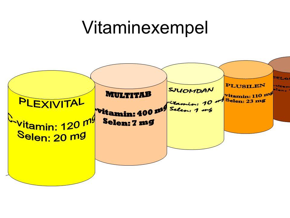 Vitaminklassen class Vitamin(object): Representerar en sorts vitaminer def __init__(self, namn, c, selen): Konstruktorn self.c = c self.selen = selen self.namn = namn def __str__(self): För utskrift return self.namn + \n C-vitamin: + str(self.c) + \n Selen: + str(self.selen)