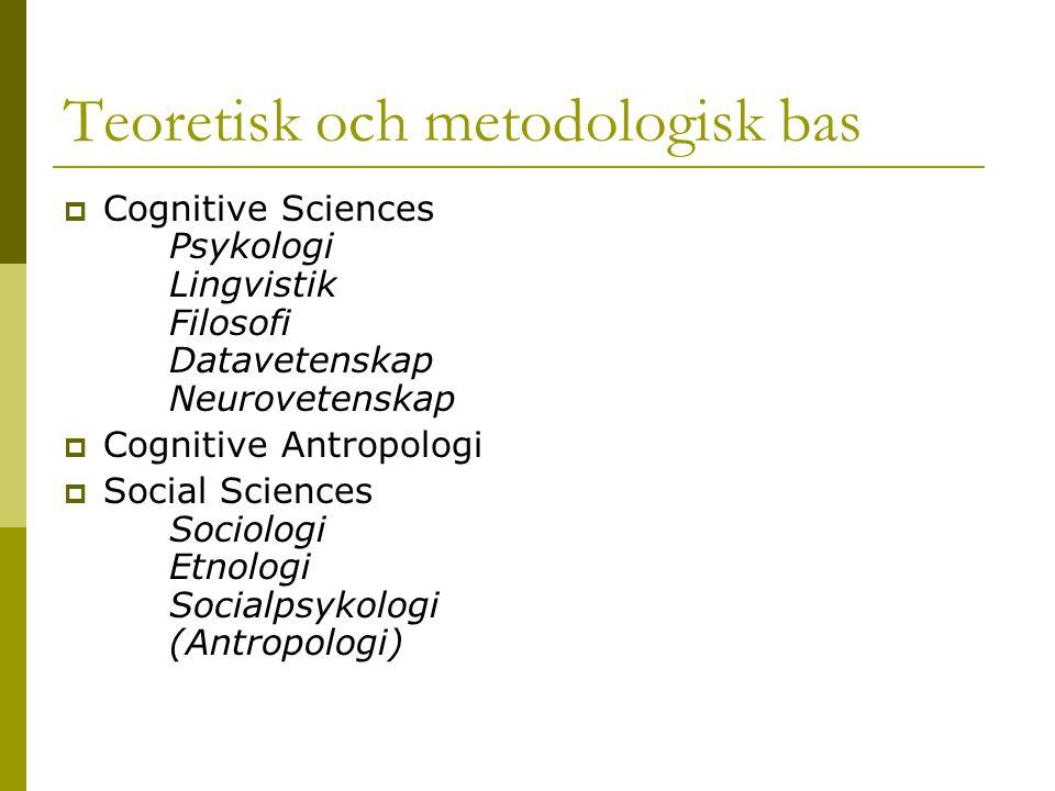 Teoretisk och metodologisk bas  Cognitive Sciences Psykologi Lingvistik Filosofi Datavetenskap Neurovetenskap  Cognitive Antropologi  Social Scienc