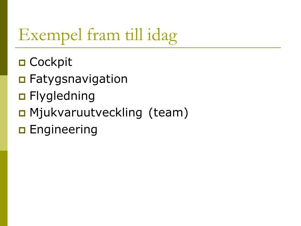Exempel fram till idag  Cockpit  Fatygsnavigation  Flygledning  Mjukvaruutveckling (team)  Engineering