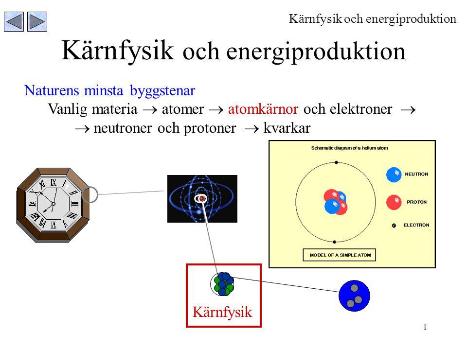12 Fission När en 235 U kärna fångar in en neutron (med låg energi) så finns en stor sannolikhet att den sönderdelas i två nya kärnor, samtidigt som ett antal (1-5) neutroner frigörs.