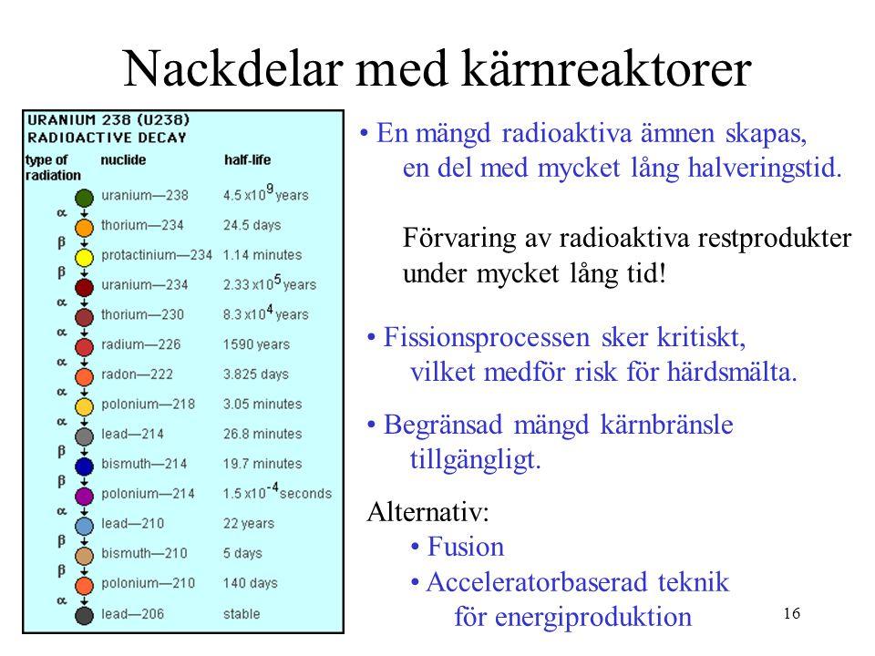 16 Nackdelar med kärnreaktorer En mängd radioaktiva ämnen skapas, en del med mycket lång halveringstid. Förvaring av radioaktiva restprodukter under m