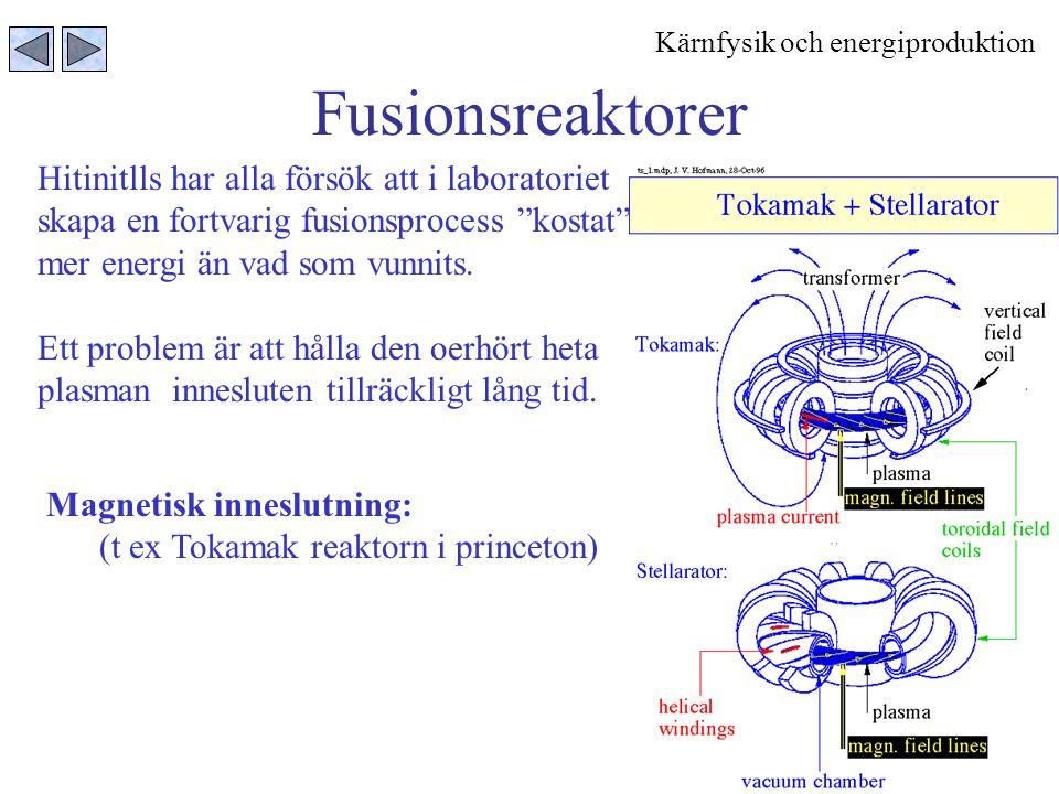 """18 Fusionsreaktorer Hitinitlls har alla försök att i laboratoriet skapa en fortvarig fusionsprocess """"kostat"""" mer energi än vad som vunnits. Ett proble"""