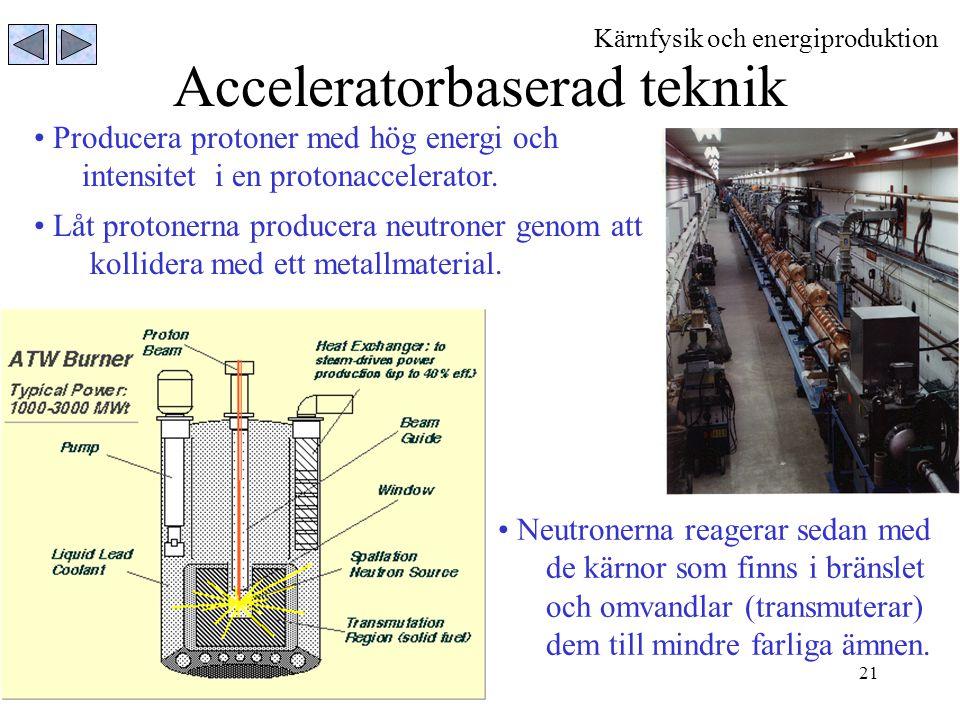21 Acceleratorbaserad teknik Producera protoner med hög energi och intensitet i en protonaccelerator. Neutronerna reagerar sedan med de kärnor som fin