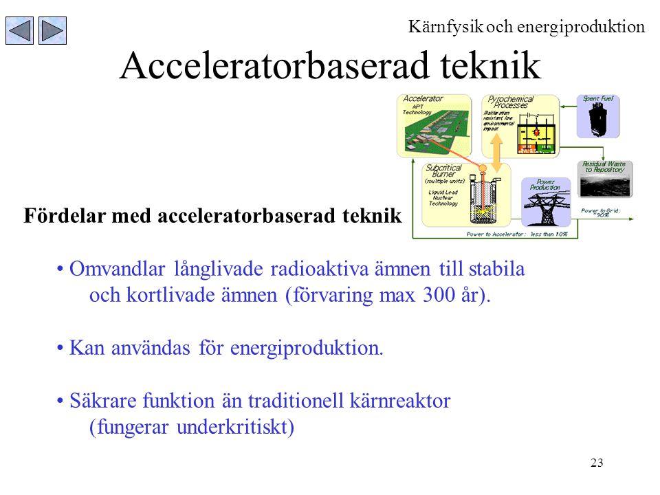 23 Acceleratorbaserad teknik Fördelar med acceleratorbaserad teknik Omvandlar långlivade radioaktiva ämnen till stabila och kortlivade ämnen (förvarin