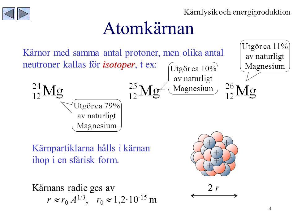 4 Atomkärnan Kärnor med samma antal protoner, men olika antal isotoper neutroner kallas för isotoper, t ex: Utgör ca 79% av naturligt Magnesium Utgör