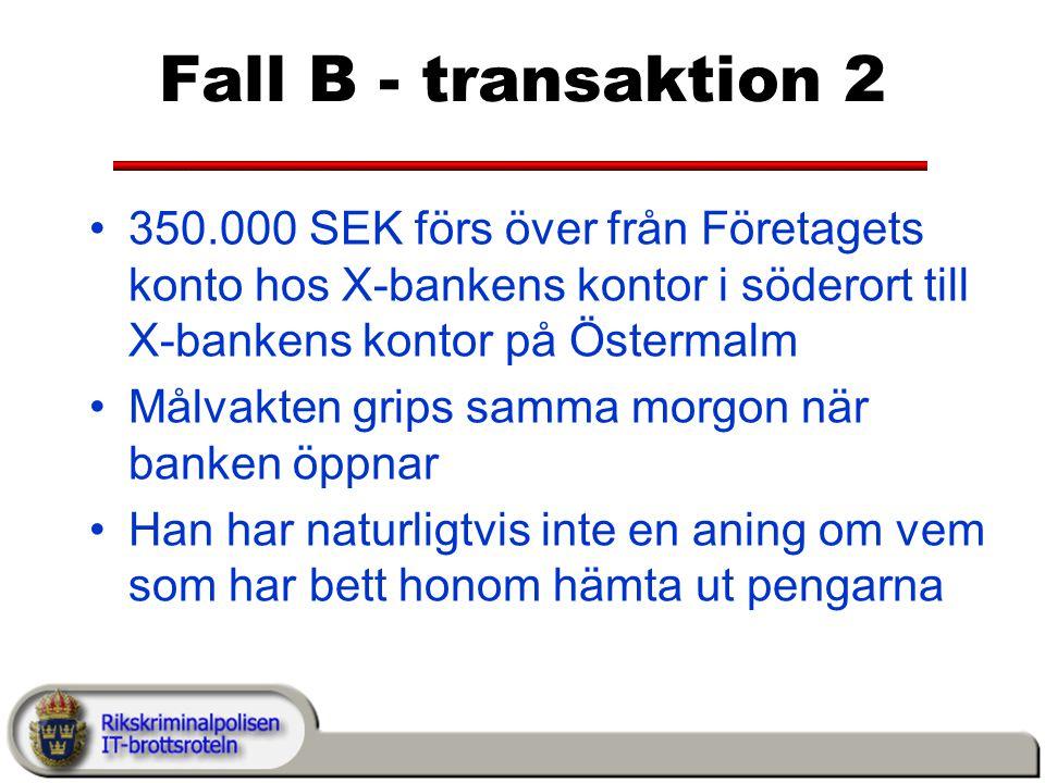 Fall B - transaktion 2 350.000 SEK förs över från Företagets konto hos X-bankens kontor i söderort till X-bankens kontor på Östermalm Målvakten grips samma morgon när banken öppnar Han har naturligtvis inte en aning om vem som har bett honom hämta ut pengarna