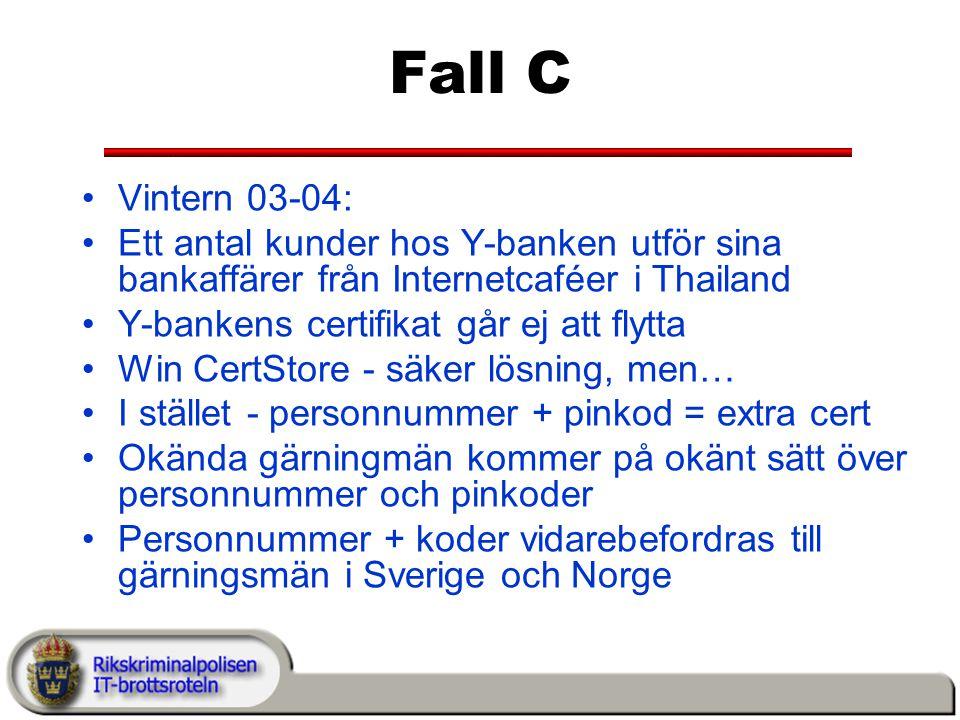 Fall C Vintern 03-04: Ett antal kunder hos Y-banken utför sina bankaffärer från Internetcaféer i Thailand Y-bankens certifikat går ej att flytta Win CertStore - säker lösning, men… I stället - personnummer + pinkod = extra cert Okända gärningmän kommer på okänt sätt över personnummer och pinkoder Personnummer + koder vidarebefordras till gärningsmän i Sverige och Norge