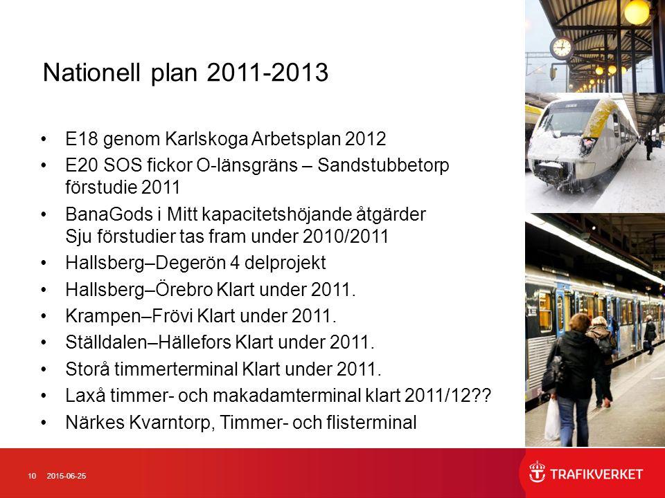 102015-06-25 E18 genom Karlskoga Arbetsplan 2012 E20 SOS fickor O-länsgräns – Sandstubbetorp förstudie 2011 BanaGods i Mitt kapacitetshöjande åtgärder