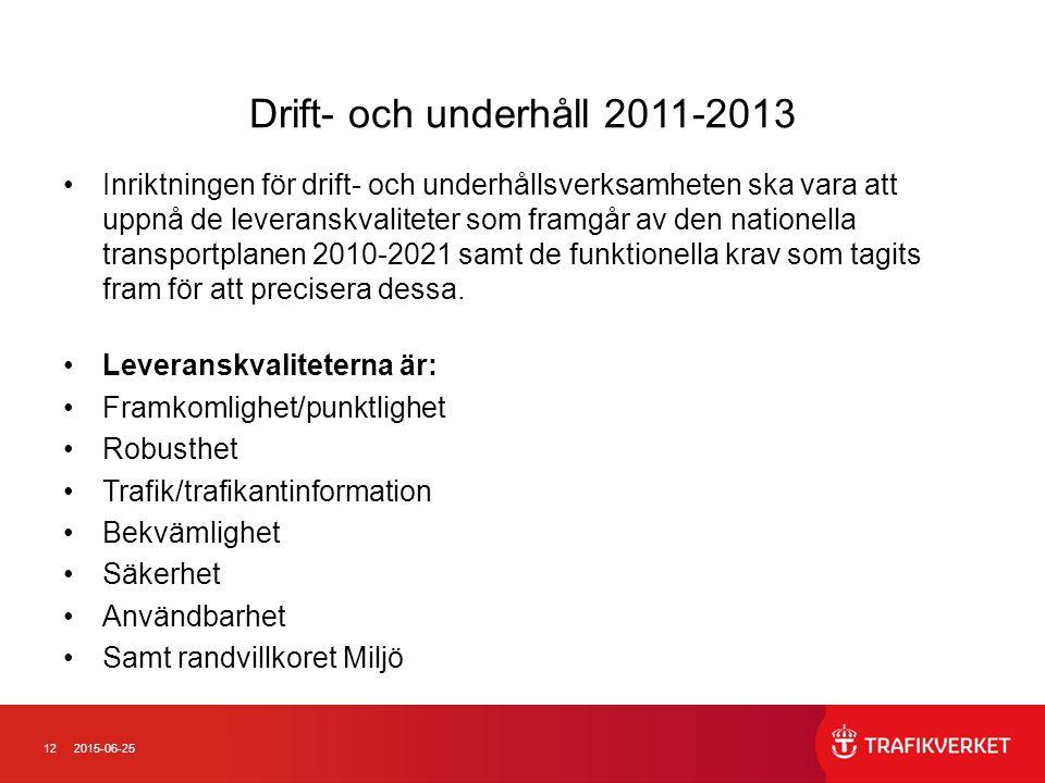 122015-06-25 Drift- och underhåll 2011-2013 Inriktningen för drift- och underhållsverksamheten ska vara att uppnå de leveranskvaliteter som framgår av den nationella transportplanen 2010-2021 samt de funktionella krav som tagits fram för att precisera dessa.