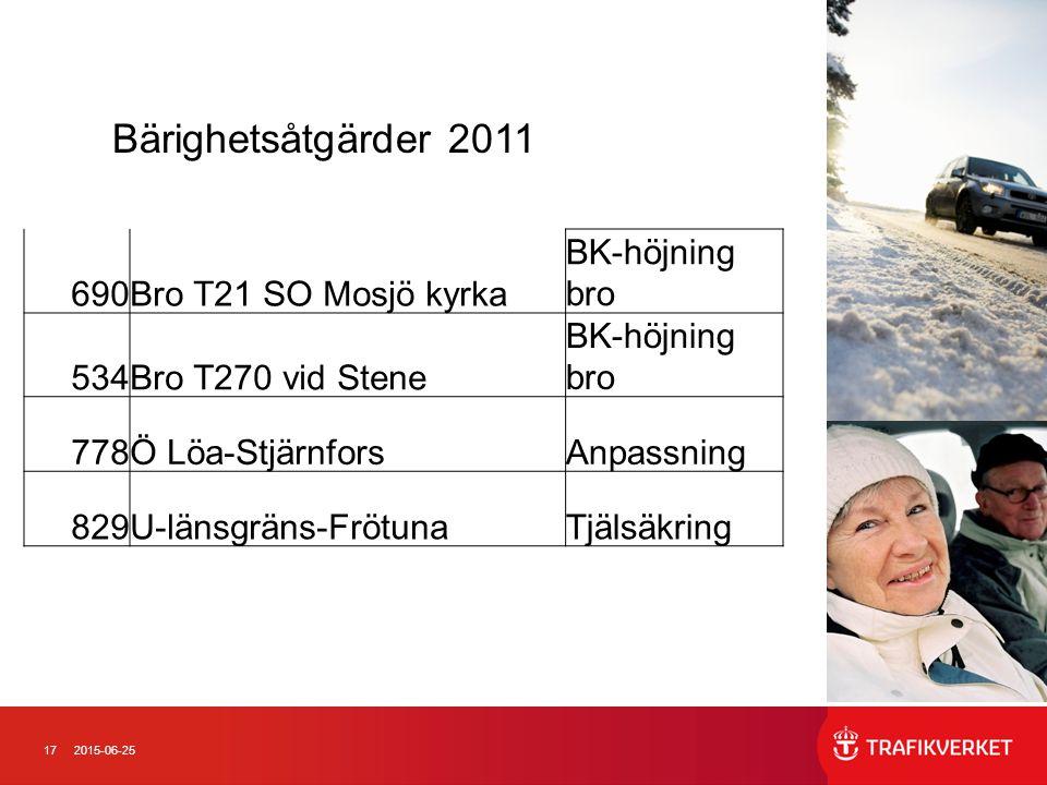 172015-06-25 690Bro T21 SO Mosjö kyrka BK-höjning bro 534Bro T270 vid Stene BK-höjning bro 778Ö Löa-StjärnforsAnpassning 829U-länsgräns-FrötunaTjälsäkring Bärighetsåtgärder 2011