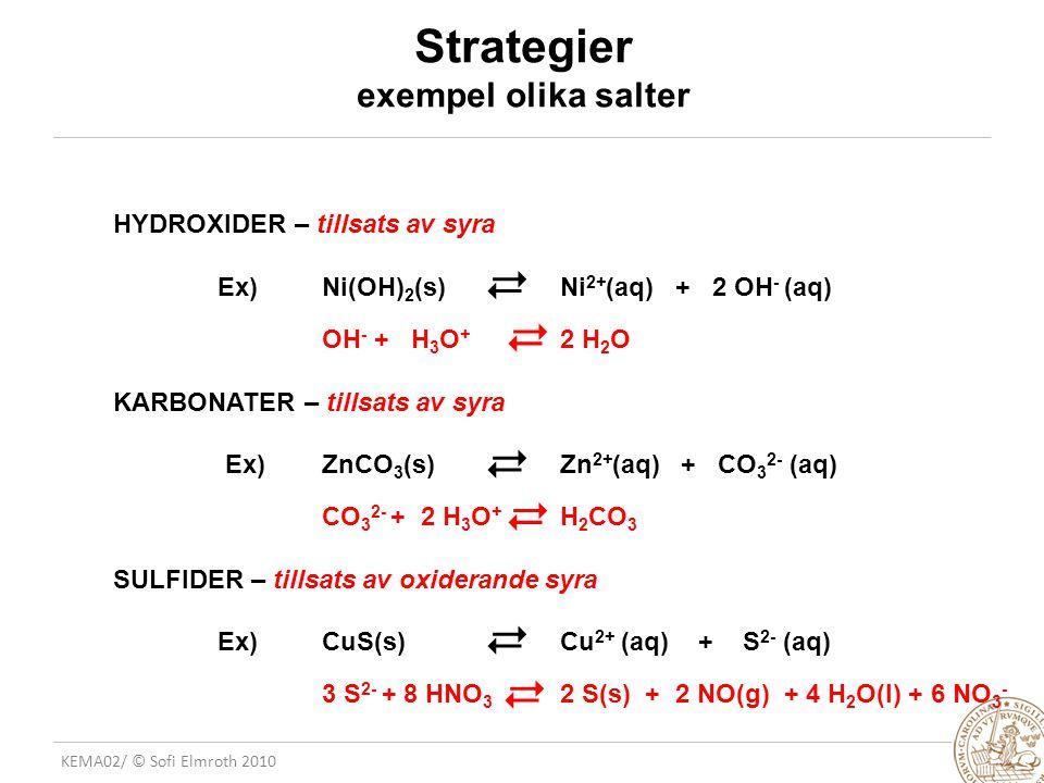KEMA02/ © Sofi Elmroth 2010 Strategier exempel olika salter HYDROXIDER – tillsats av syra Ex) Ni(OH) 2 (s) Ni 2+ (aq) + 2 OH - (aq) OH - + H 3 O + 2 H