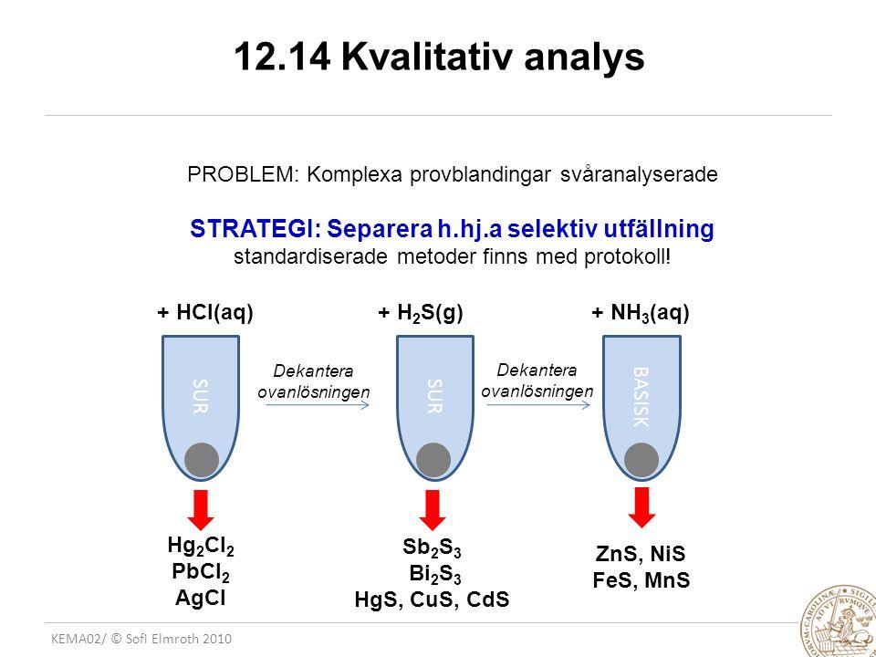 KEMA02/ © Sofi Elmroth 2010 12.14 Kvalitativ analys PROBLEM: Komplexa provblandingar svåranalyserade STRATEGI: Separera h.hj.a selektiv utfällning sta