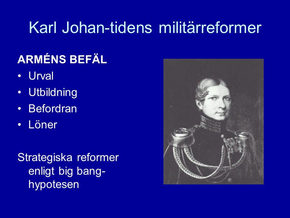 Karl Johan-tidens militärreformer ARMÉNS BEFÄL Urval Utbildning Befordran Löner Strategiska reformer enligt big bang- hypotesen