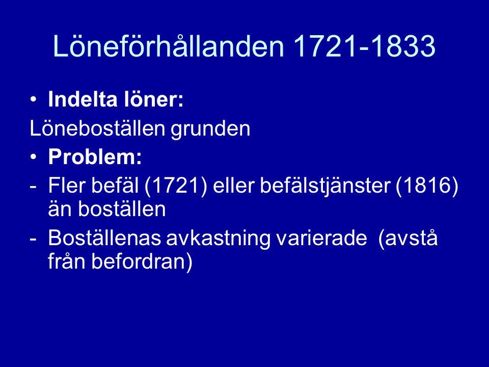 Löneförhållanden 1721-1833 Indelta löner: Löneboställen grunden Problem: -Fler befäl (1721) eller befälstjänster (1816) än boställen -Boställenas avkastning varierade (avstå från befordran)