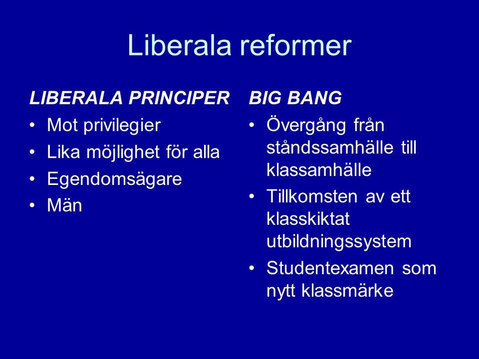 Liberala reformer LIBERALA PRINCIPER Mot privilegier Lika möjlighet för alla Egendomsägare Män BIG BANG Övergång från ståndssamhälle till klassamhälle Tillkomsten av ett klasskiktat utbildningssystem Studentexamen som nytt klassmärke