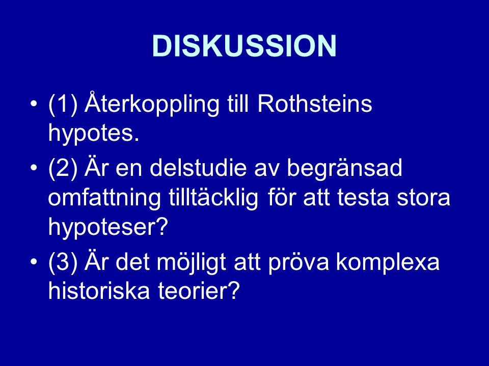 DISKUSSION (1) Återkoppling till Rothsteins hypotes.