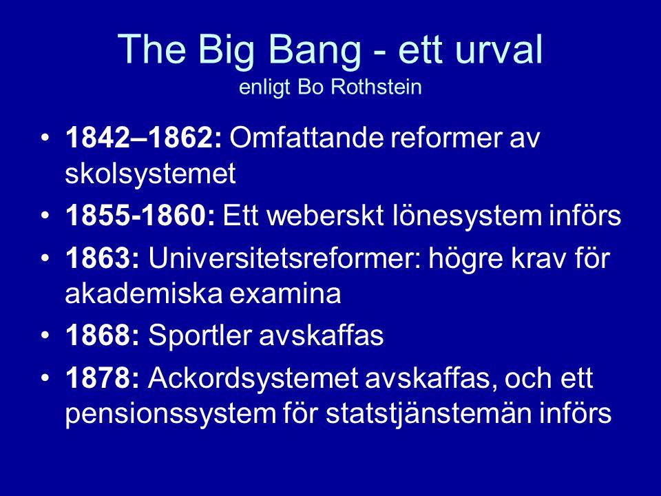 Resultatet av Big Bang enligt Bo Rothstein Från partikularism till universalism Från klientilism till opartiskhet Från limited acess order till open acess order