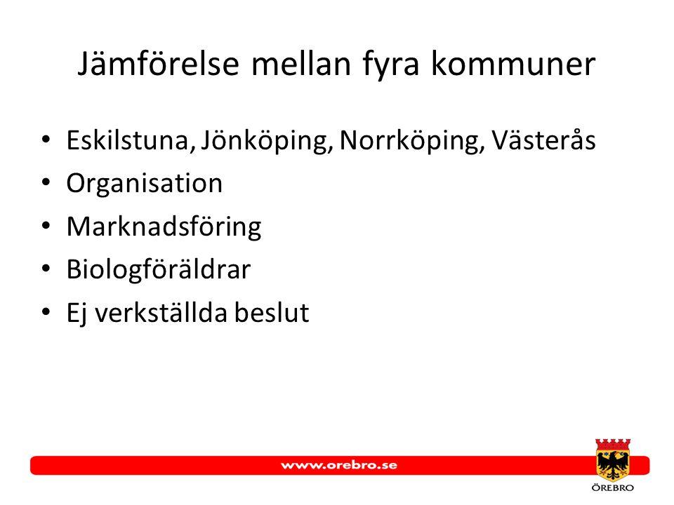 Jämförelse mellan fyra kommuner Eskilstuna, Jönköping, Norrköping, Västerås Organisation Marknadsföring Biologföräldrar Ej verkställda beslut