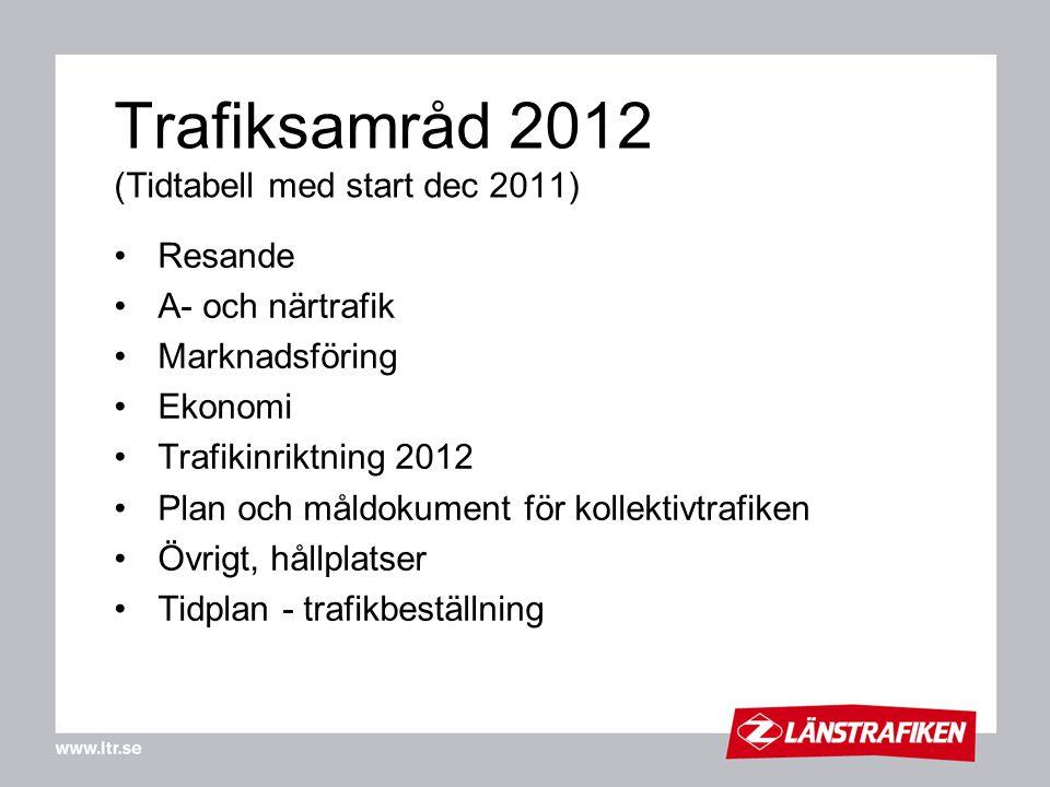 Trafiksamråd 2012 (Tidtabell med start dec 2011) Resande A- och närtrafik Marknadsföring Ekonomi Trafikinriktning 2012 Plan och måldokument för kollek