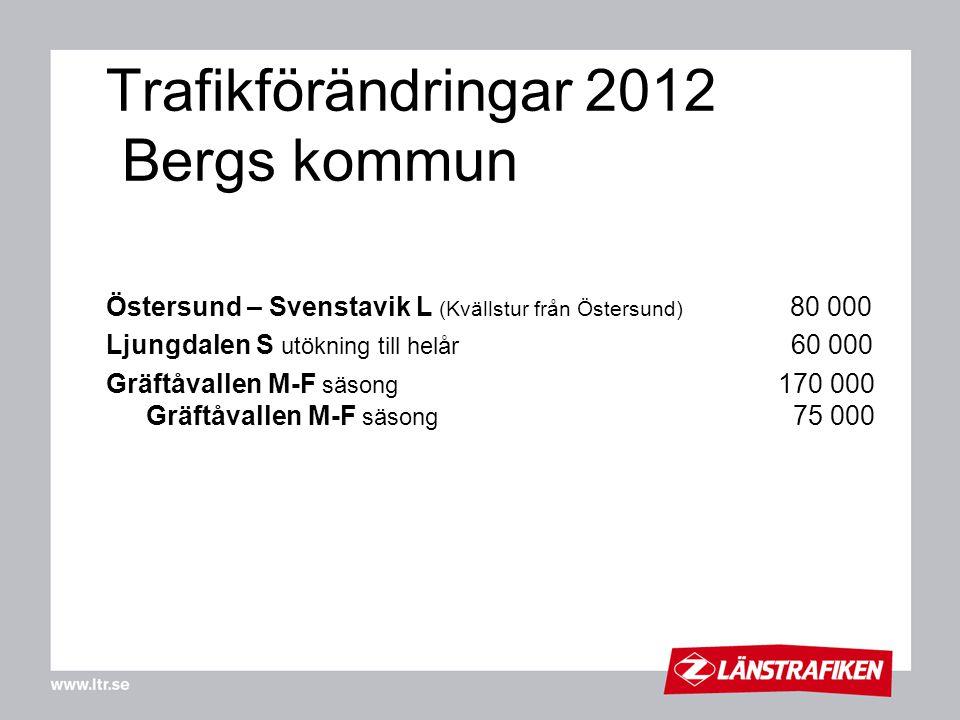 Trafikförändringar 2012 Bergs kommun Östersund – Svenstavik L (Kvällstur från Östersund) 80 000 Ljungdalen S utökning till helår 60 000 Gräftåvallen M