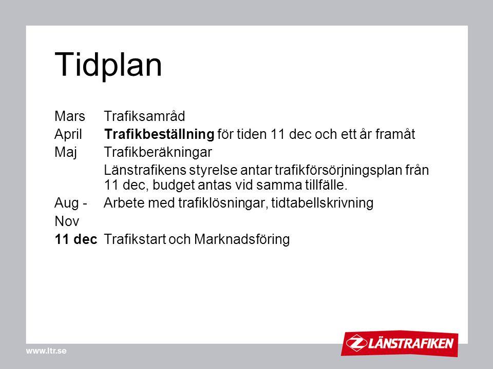 Tidplan MarsTrafiksamråd AprilTrafikbeställning för tiden 11 dec och ett år framåt MajTrafikberäkningar Länstrafikens styrelse antar trafikförsörjning