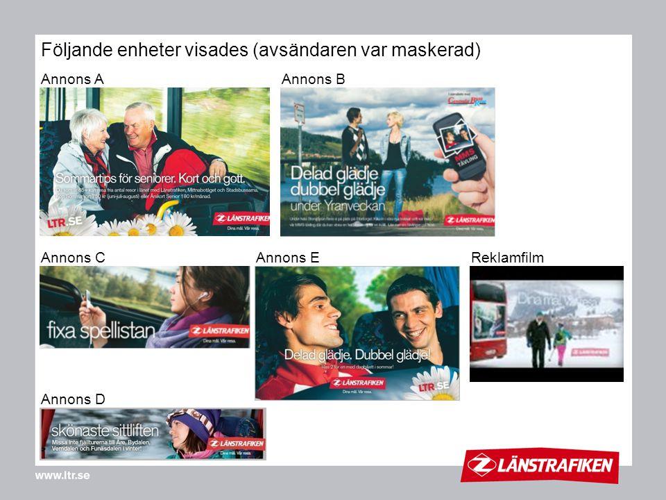 Följande enheter visades (avsändaren var maskerad) Annons AAnnons B Annons C Annons D Annons EReklamfilm