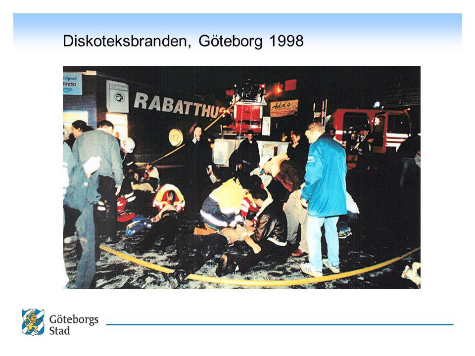 Diskoteksbranden, Göteborg 1998