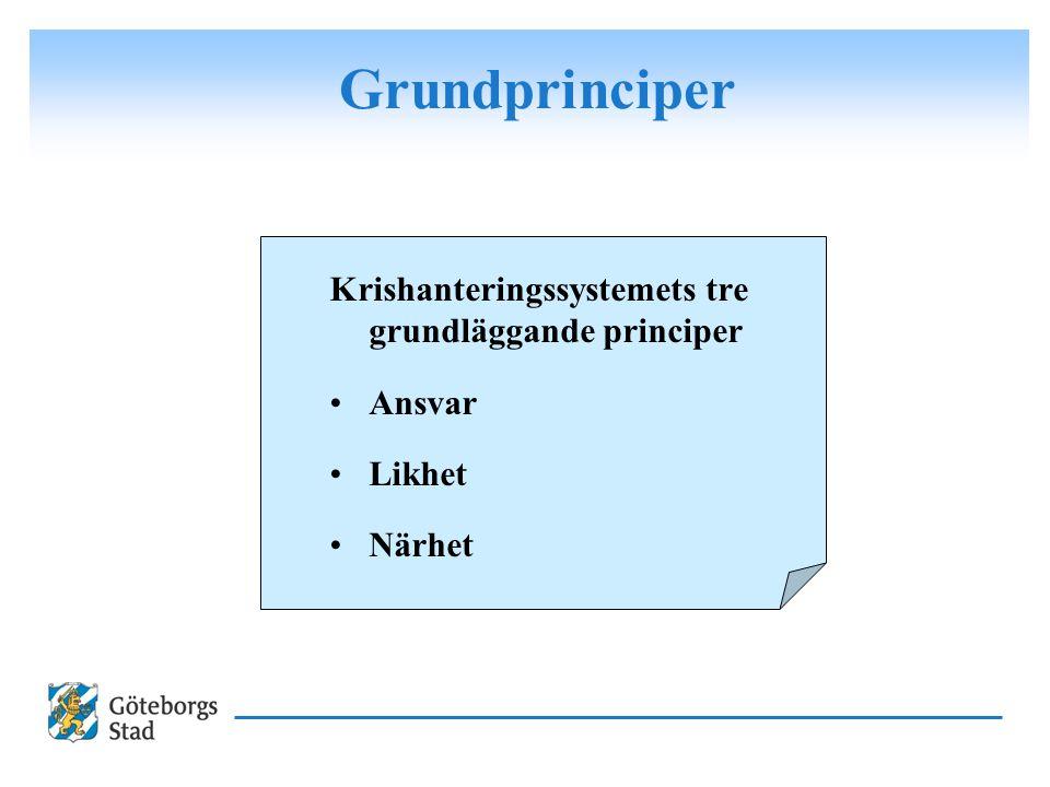 Krishanteringssystemets tre grundläggande principer Ansvar Likhet Närhet Grundprinciper