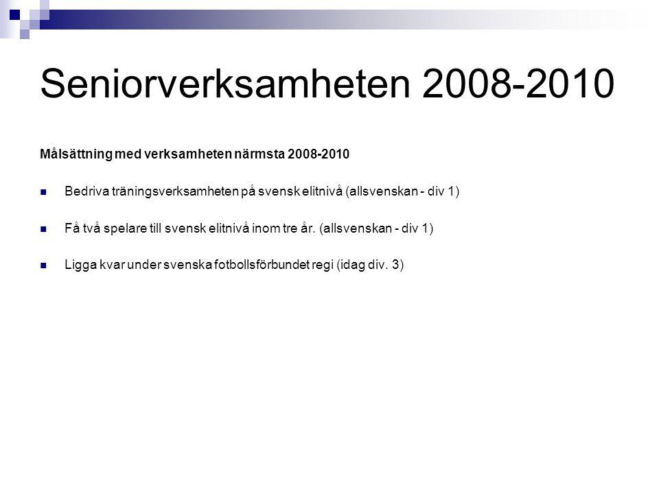 Seniorverksamheten 2008-2010 Målsättning med verksamheten närmsta 2008-2010 Bedriva träningsverksamheten på svensk elitnivå (allsvenskan - div 1) Få två spelare till svensk elitnivå inom tre år.